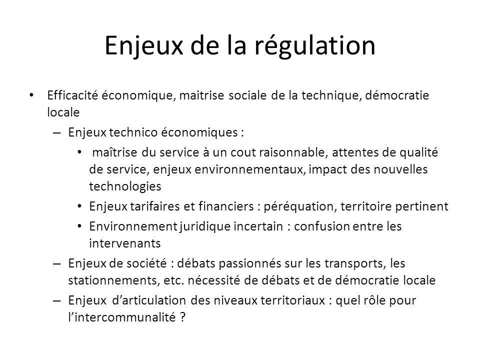 Enjeux de la régulation
