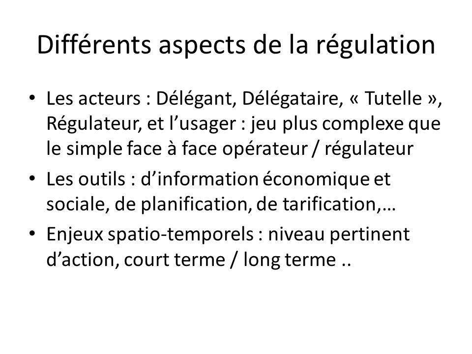 Différents aspects de la régulation