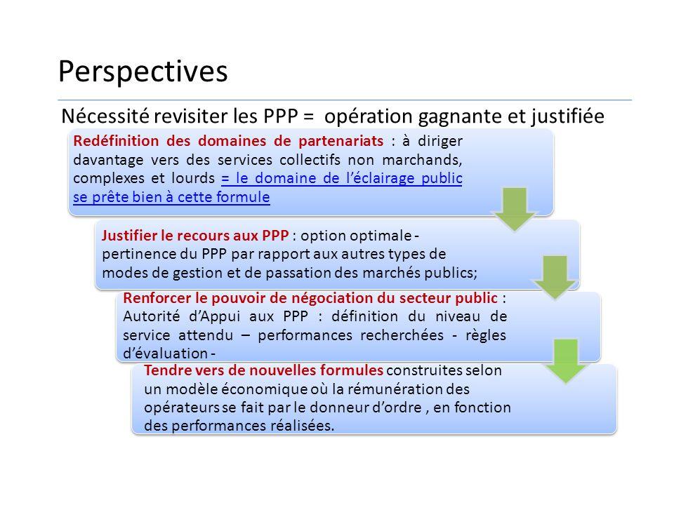 Perspectives Nécessité revisiter les PPP = opération gagnante et justifiée.