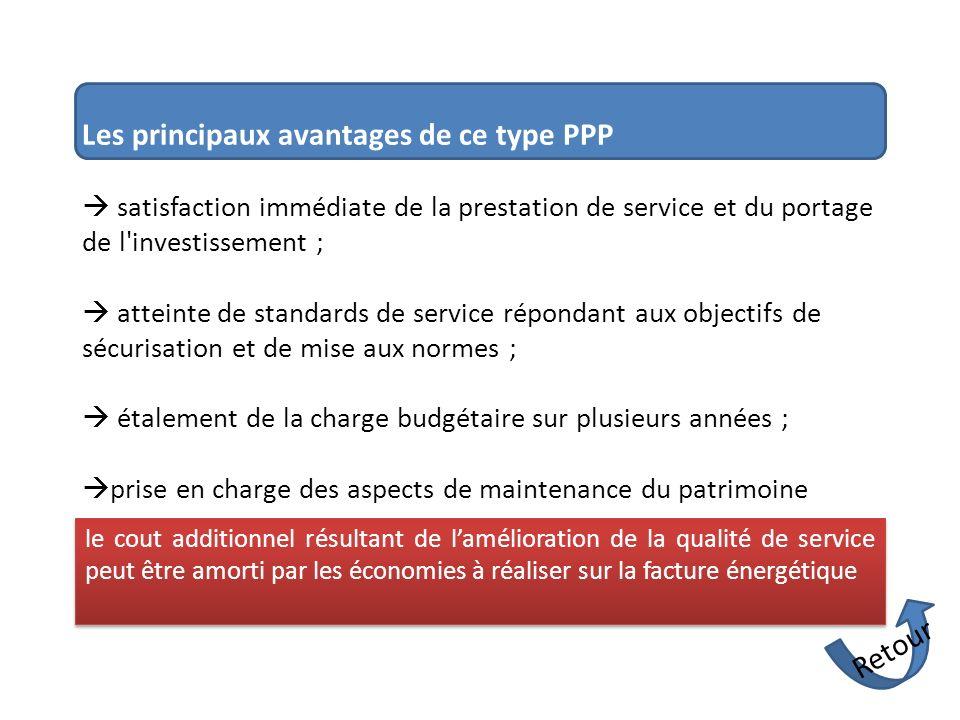 Les principaux avantages de ce type PPP  satisfaction immédiate de la prestation de service et du portage de l investissement ;  atteinte de standards de service répondant aux objectifs de sécurisation et de mise aux normes ;  étalement de la charge budgétaire sur plusieurs années ; prise en charge des aspects de maintenance du patrimoine