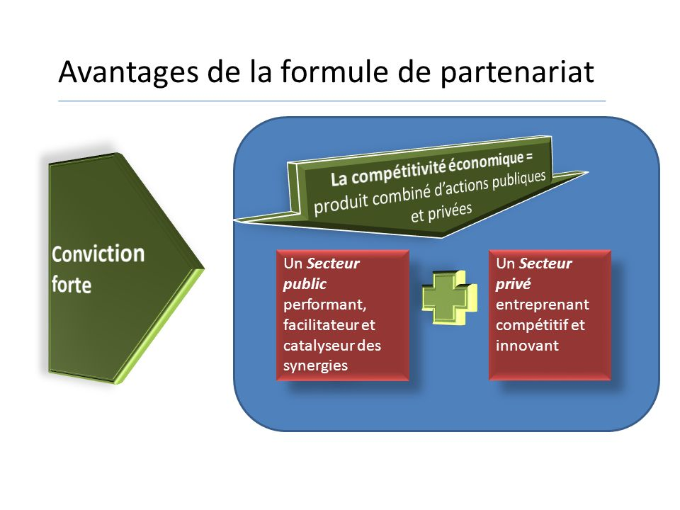 Avantages de la formule de partenariat