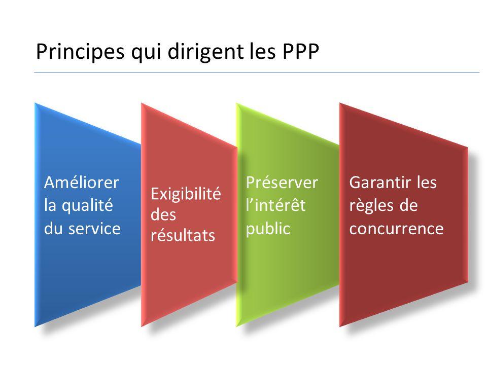 Principes qui dirigent les PPP