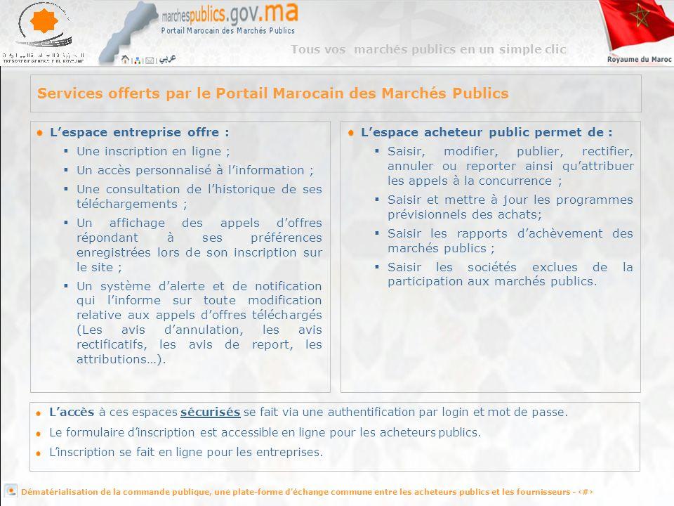 Services offerts par le Portail Marocain des Marchés Publics