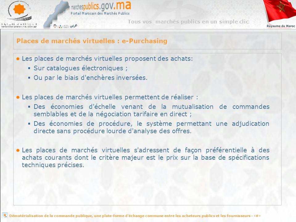 Places de marchés virtuelles : e-Purchasing