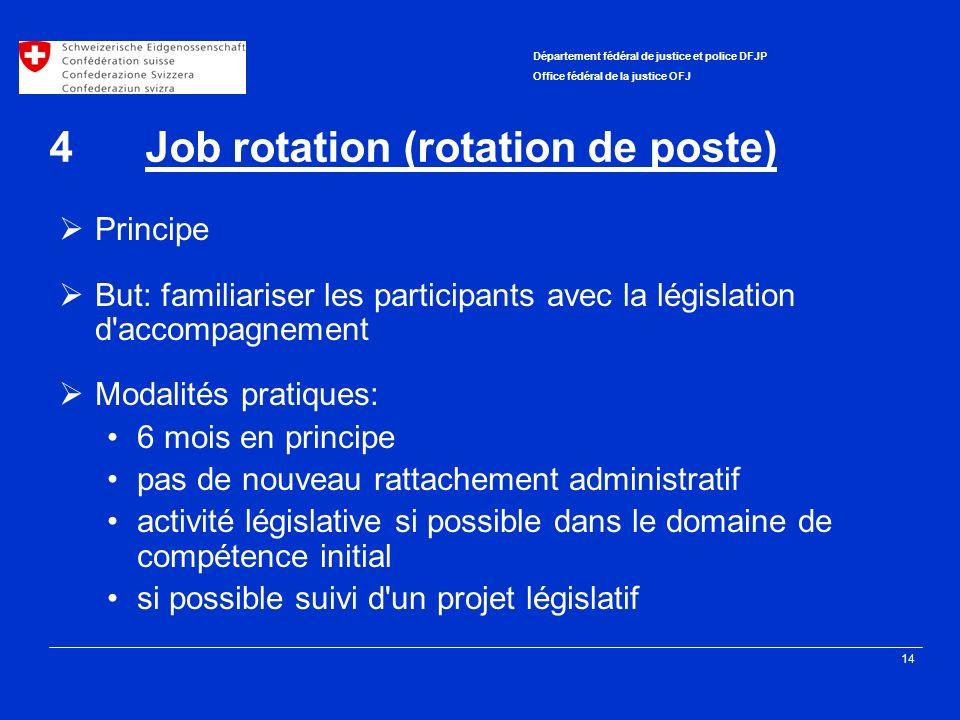 4 Job rotation (rotation de poste)
