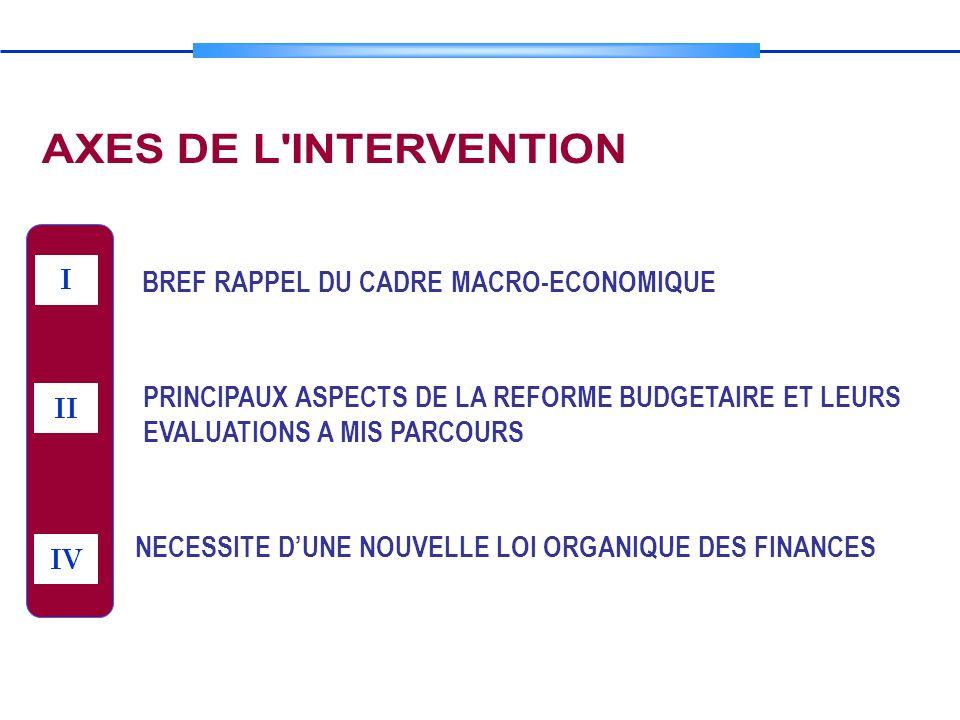 AXES DE L INTERVENTION BREF RAPPEL DU CADRE MACRO-ECONOMIQUE