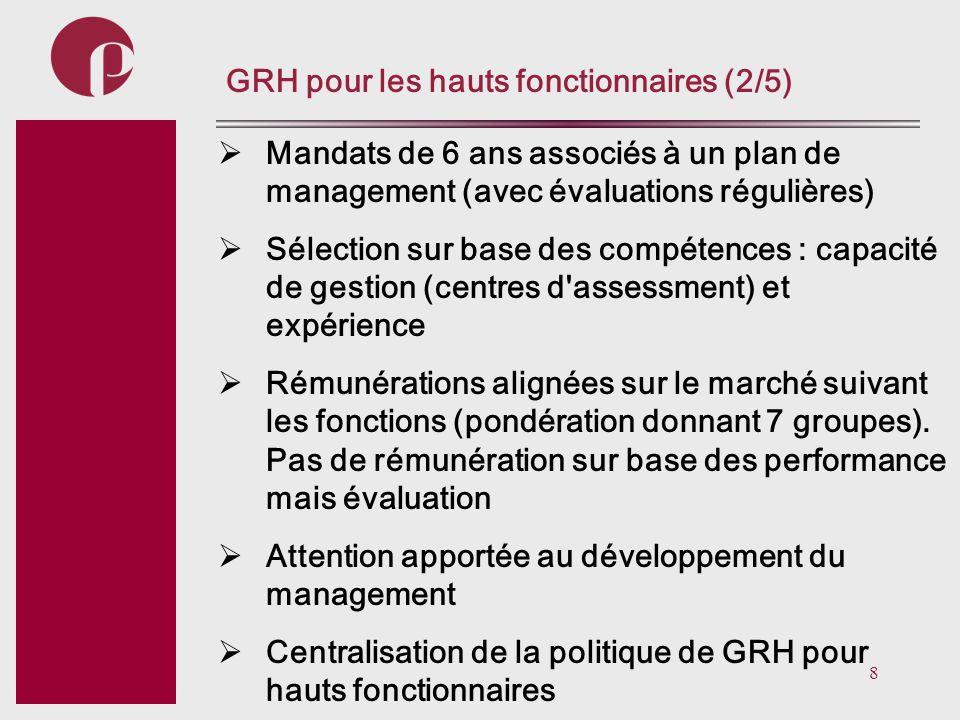 GRH pour les hauts fonctionnaires (2/5)