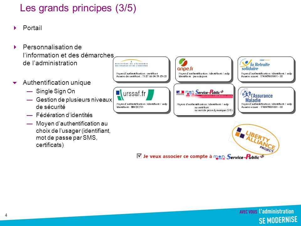 Les grands principes (3/5)