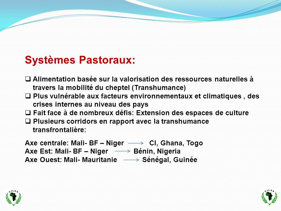 Systèmes Pastoraux:Alimentation basée sur la valorisation des ressources naturelles à. travers la mobilité du cheptel (Transhumance)