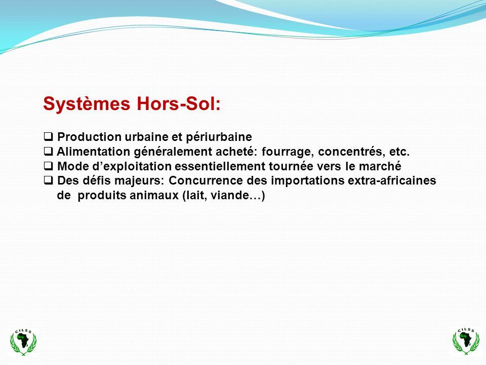 Systèmes Hors-Sol: Production urbaine et périurbaine