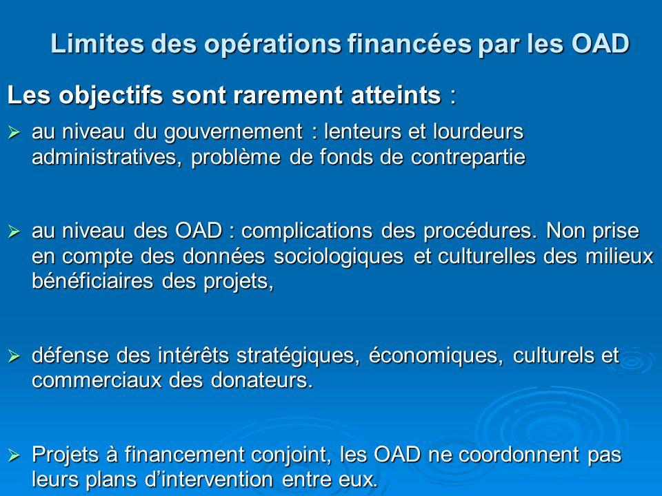 Limites des opérations financées par les OAD