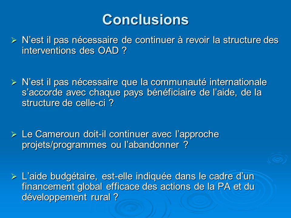 Conclusions N'est il pas nécessaire de continuer à revoir la structure des interventions des OAD