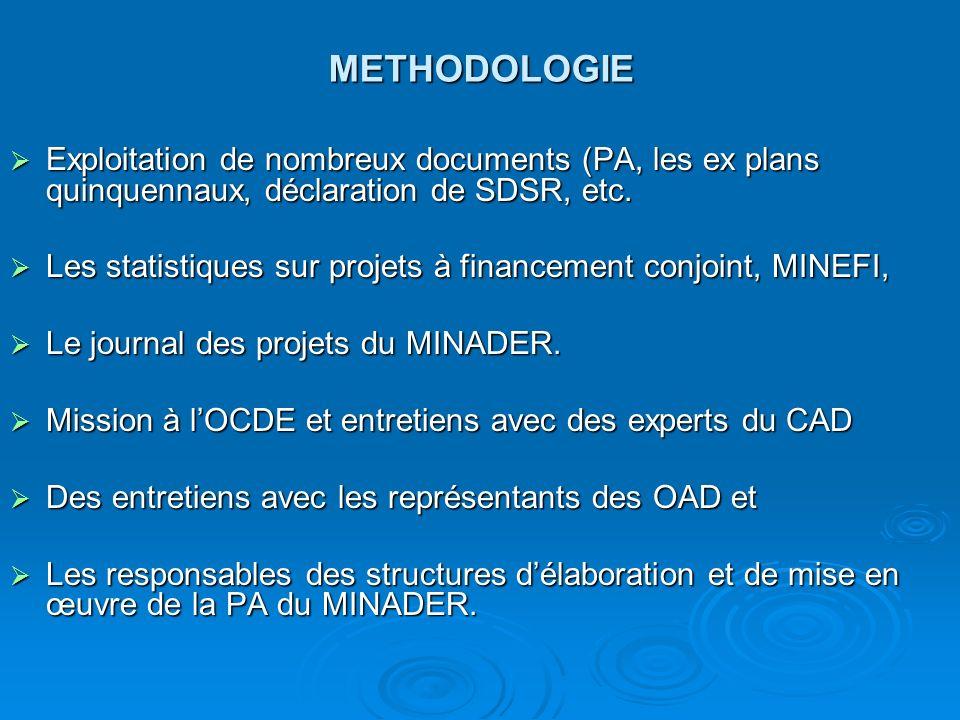 METHODOLOGIE Exploitation de nombreux documents (PA, les ex plans quinquennaux, déclaration de SDSR, etc.