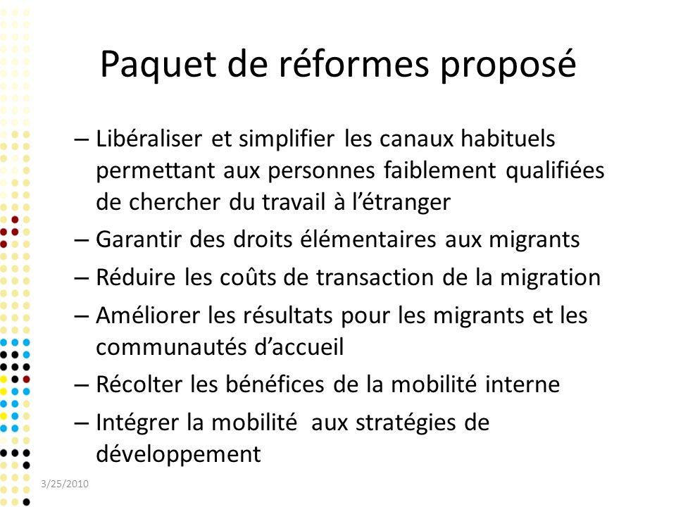 Paquet de réformes proposé