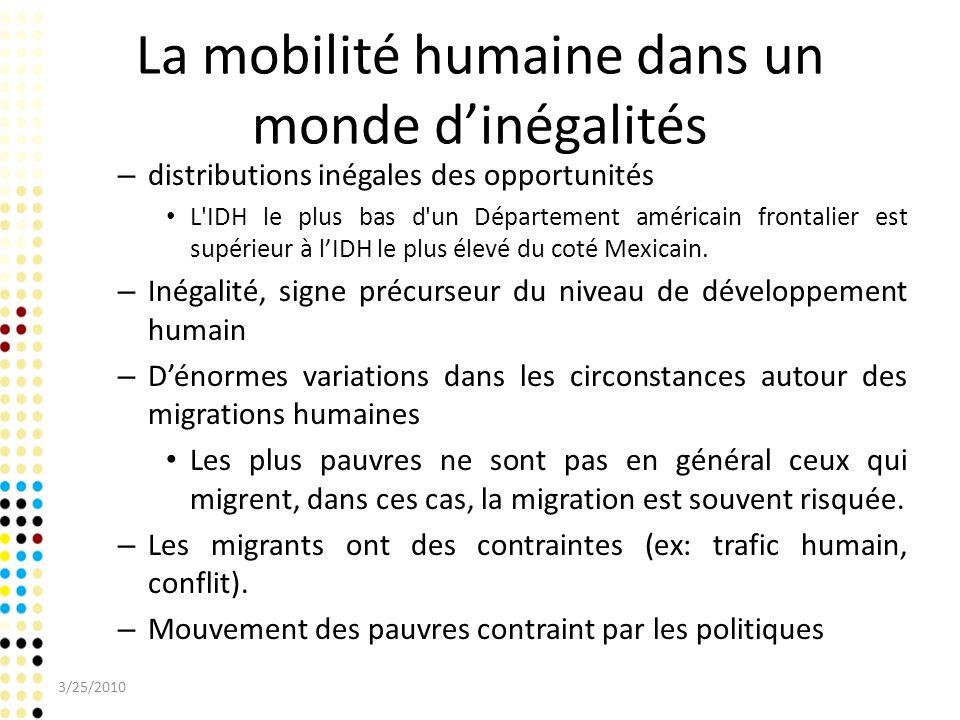 La mobilité humaine dans un monde d'inégalités