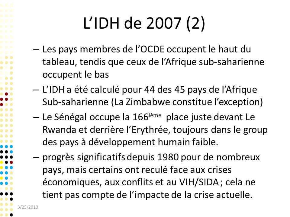 L'IDH de 2007 (2) Les pays membres de l'OCDE occupent le haut du tableau, tendis que ceux de l'Afrique sub-saharienne occupent le bas.