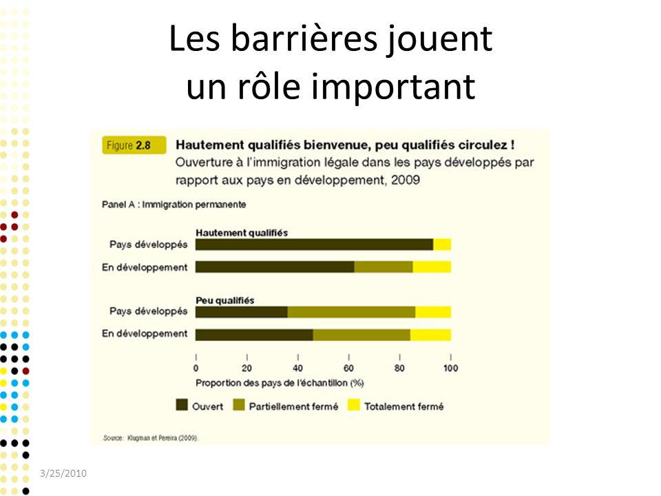 Les barrières jouent un rôle important