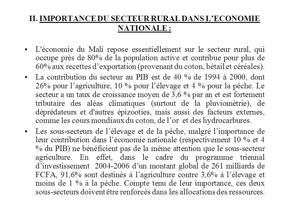 II. IMPORTANCE DU SECTEUR RURAL DANS L'ECONOMIE NATIONALE :
