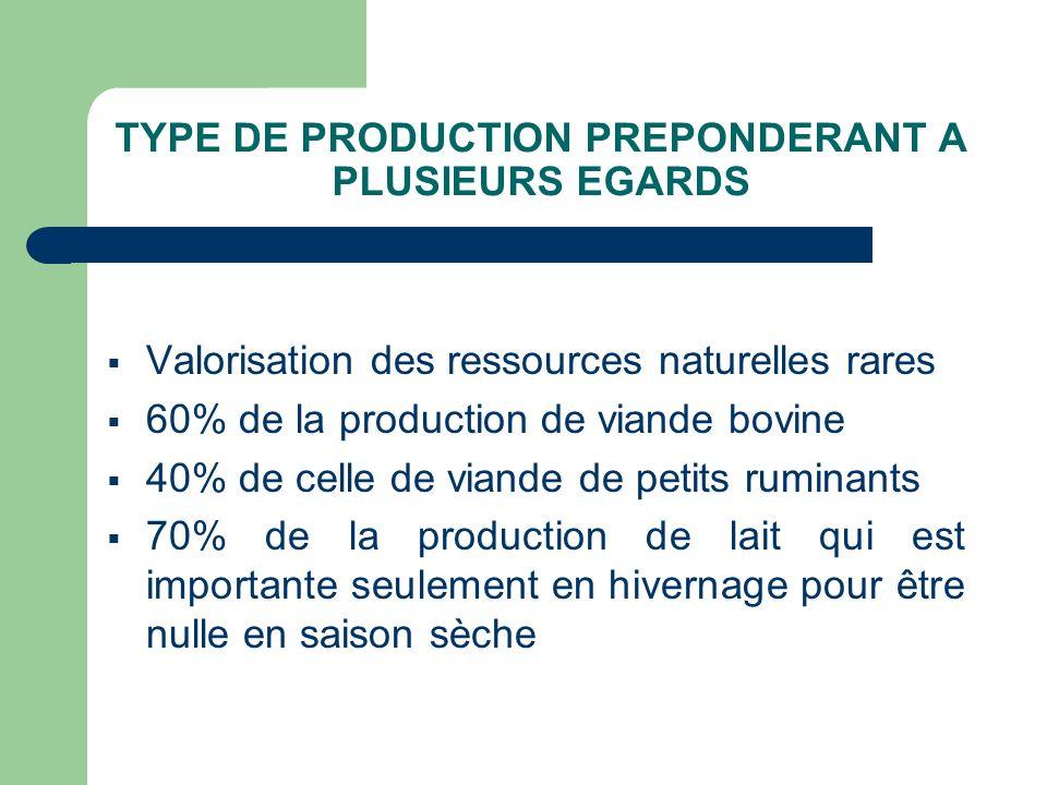 TYPE DE PRODUCTION PREPONDERANT A PLUSIEURS EGARDS