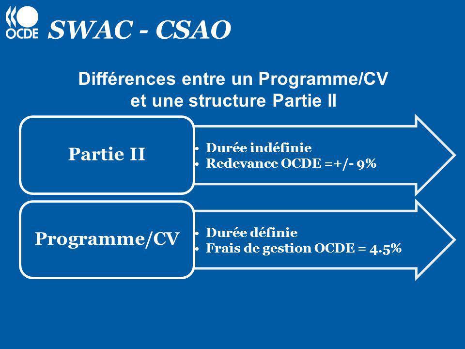 Différences entre un Programme/CV et une structure Partie II