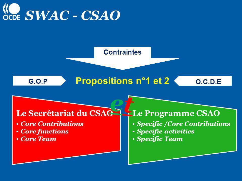et SWAC - CSAO Propositions n°1 et 2 Le Secrétariat du CSAO