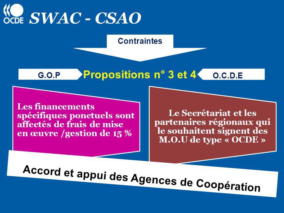 Accord et appui des Agences de Coopération