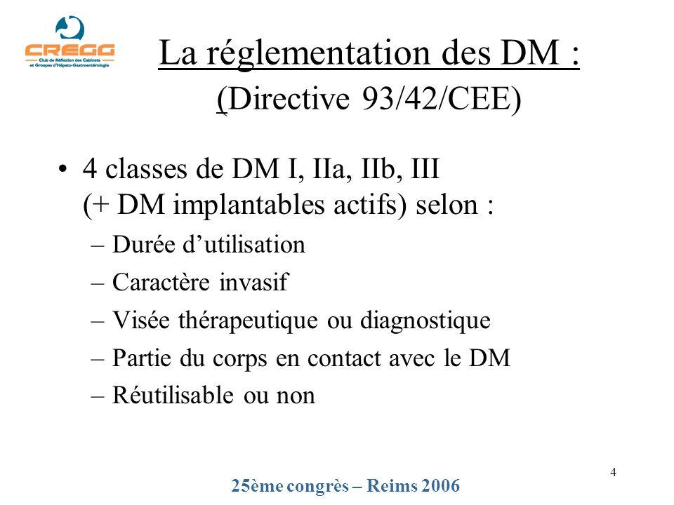 La réglementation des DM : (Directive 93/42/CEE)