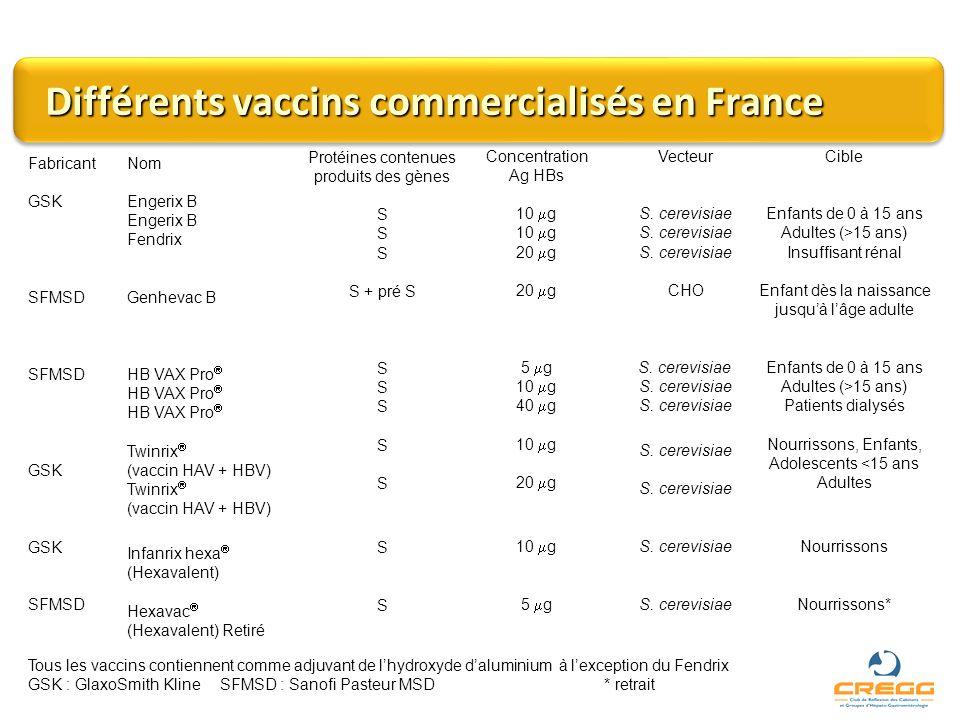 Différents vaccins commercialisés en France