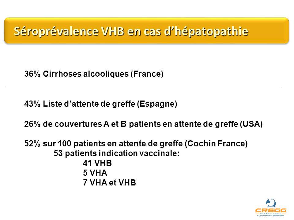 Séroprévalence VHB en cas d'hépatopathie