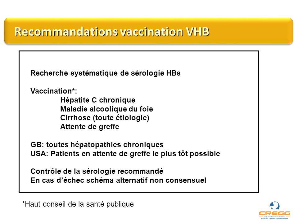 Recommandations vaccination VHB