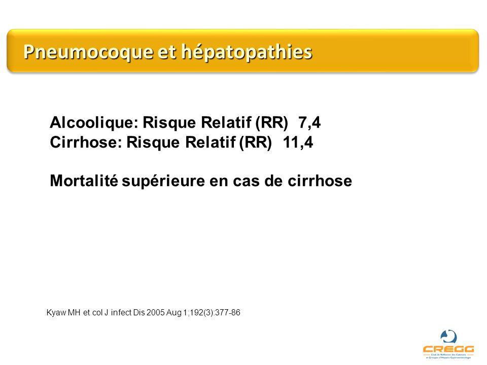 Pneumocoque et hépatopathies