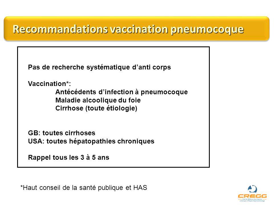 Recommandations vaccination pneumocoque