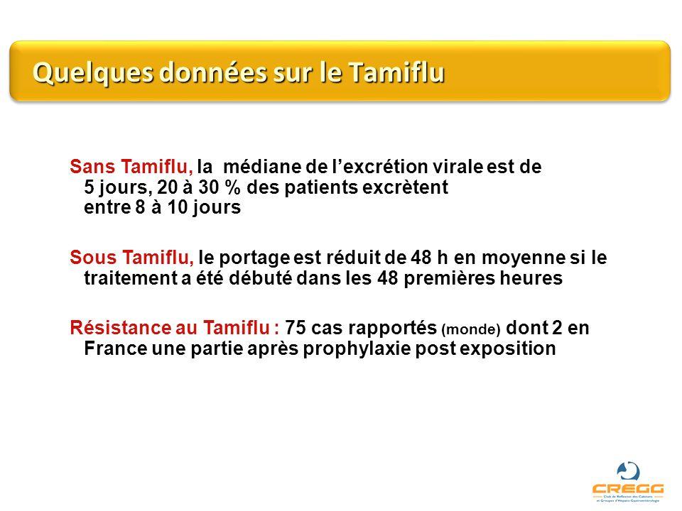 Quelques données sur le Tamiflu