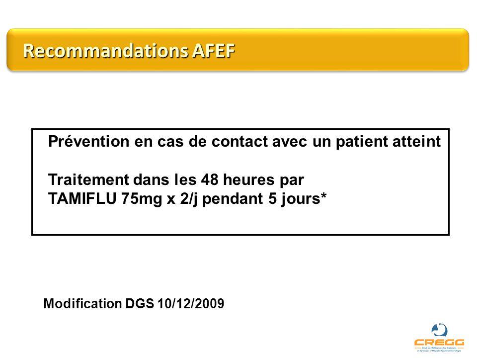 Recommandations AFEF Prévention en cas de contact avec un patient atteint. Traitement dans les 48 heures par.