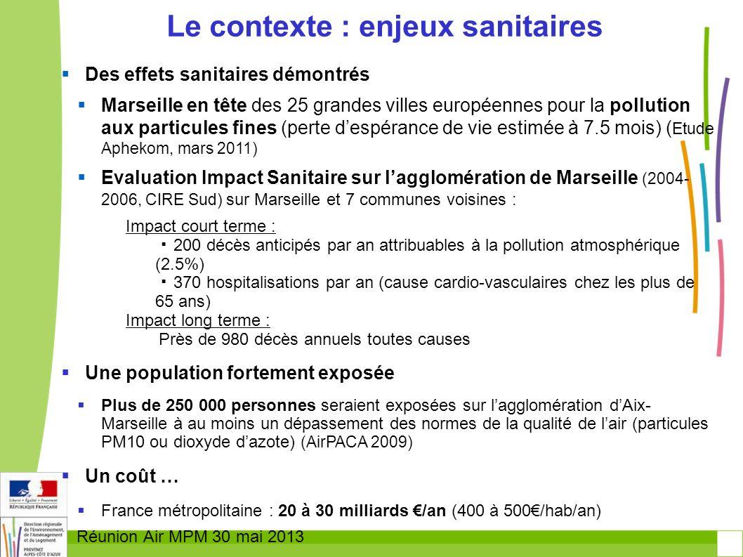 Le contexte : enjeux sanitaires