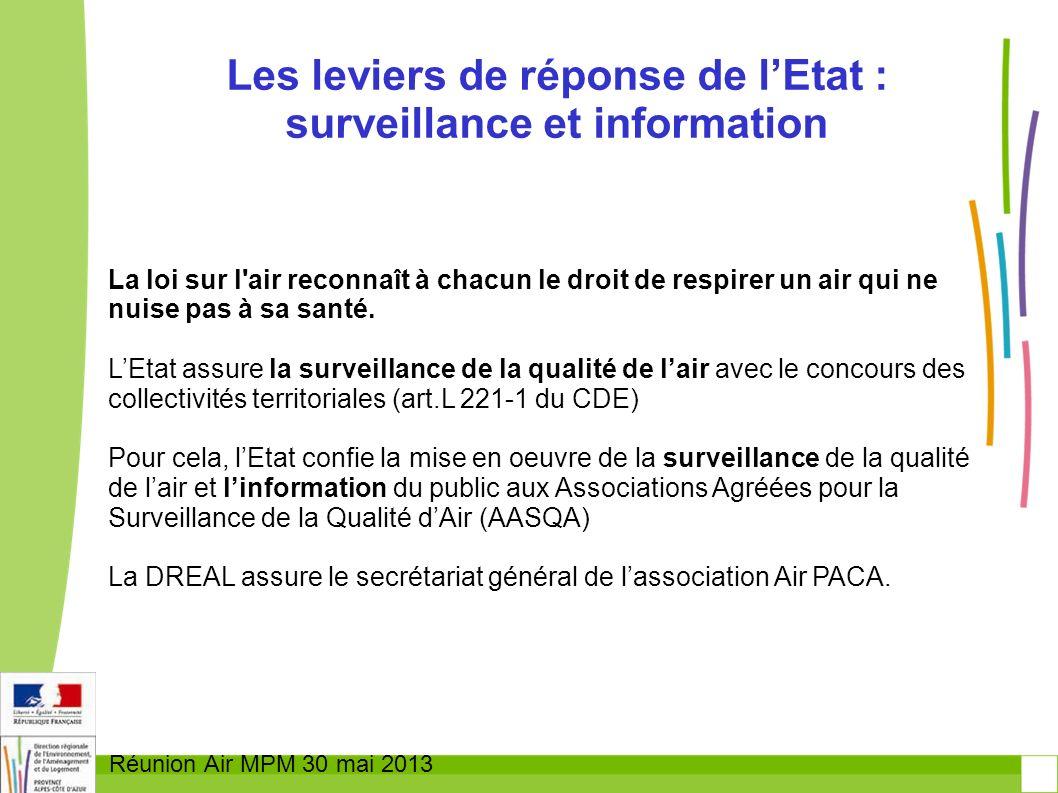 Les leviers de réponse de l'Etat : surveillance et information