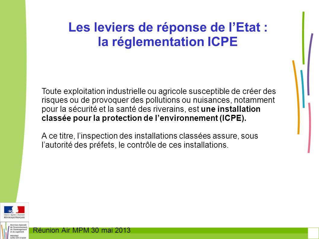 Les leviers de réponse de l'Etat : la réglementation ICPE