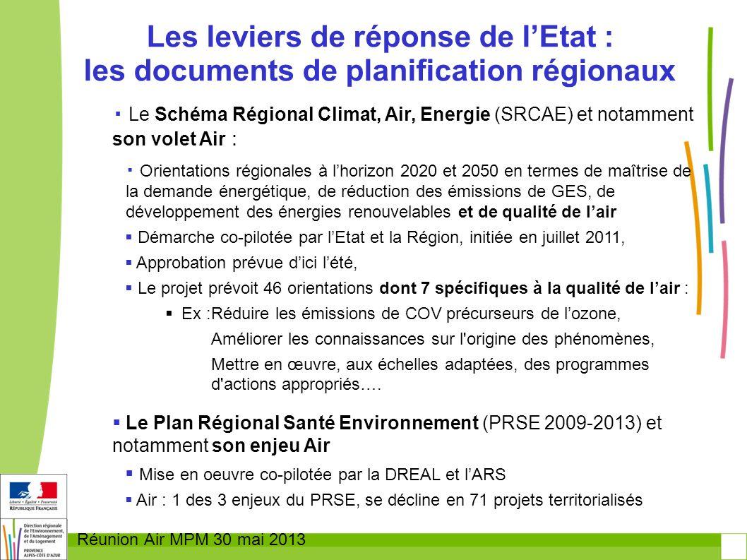 Les leviers de réponse de l'Etat : les documents de planification régionaux