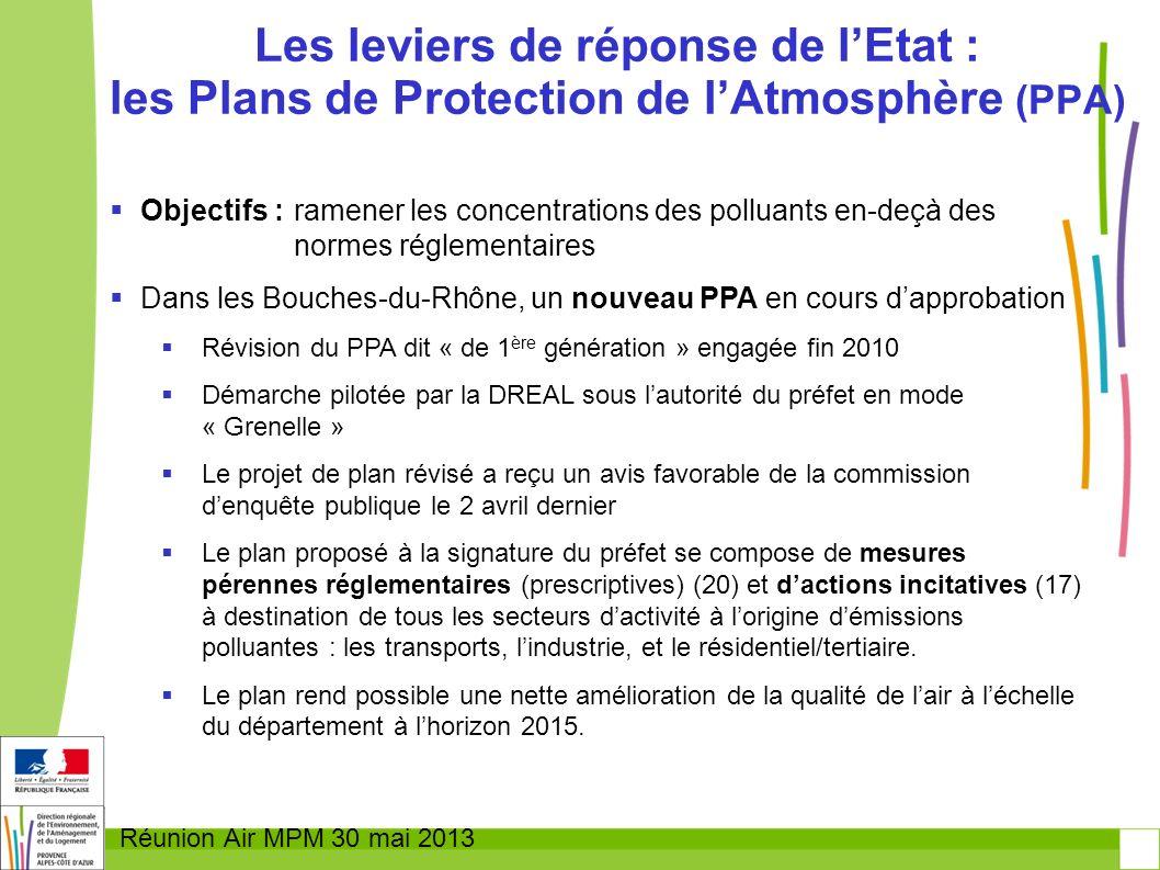 Les leviers de réponse de l'Etat : les Plans de Protection de l'Atmosphère (PPA)