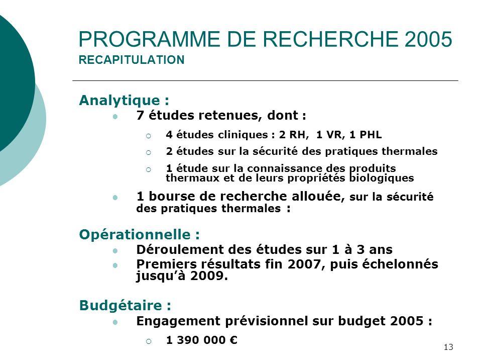 PROGRAMME DE RECHERCHE 2005 RECAPITULATION