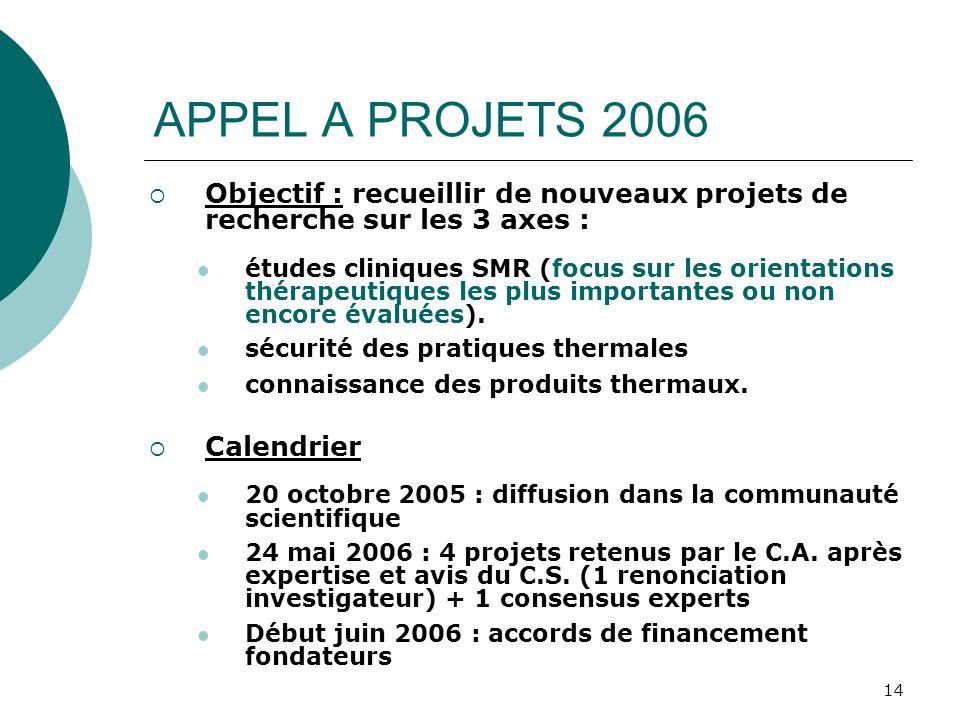 APPEL A PROJETS 2006 Objectif : recueillir de nouveaux projets de recherche sur les 3 axes :