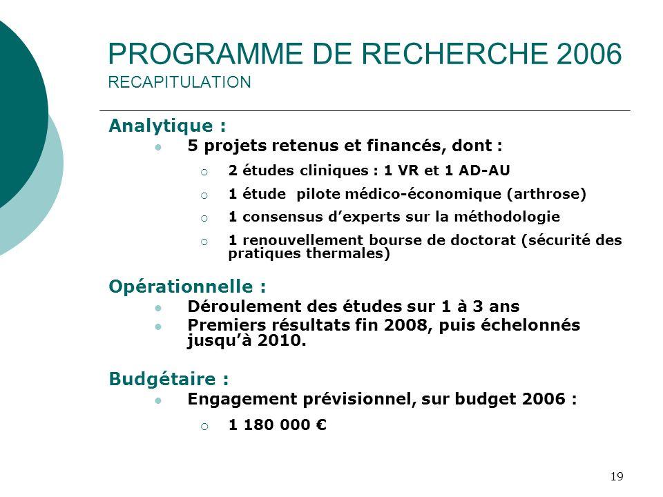 PROGRAMME DE RECHERCHE 2006 RECAPITULATION