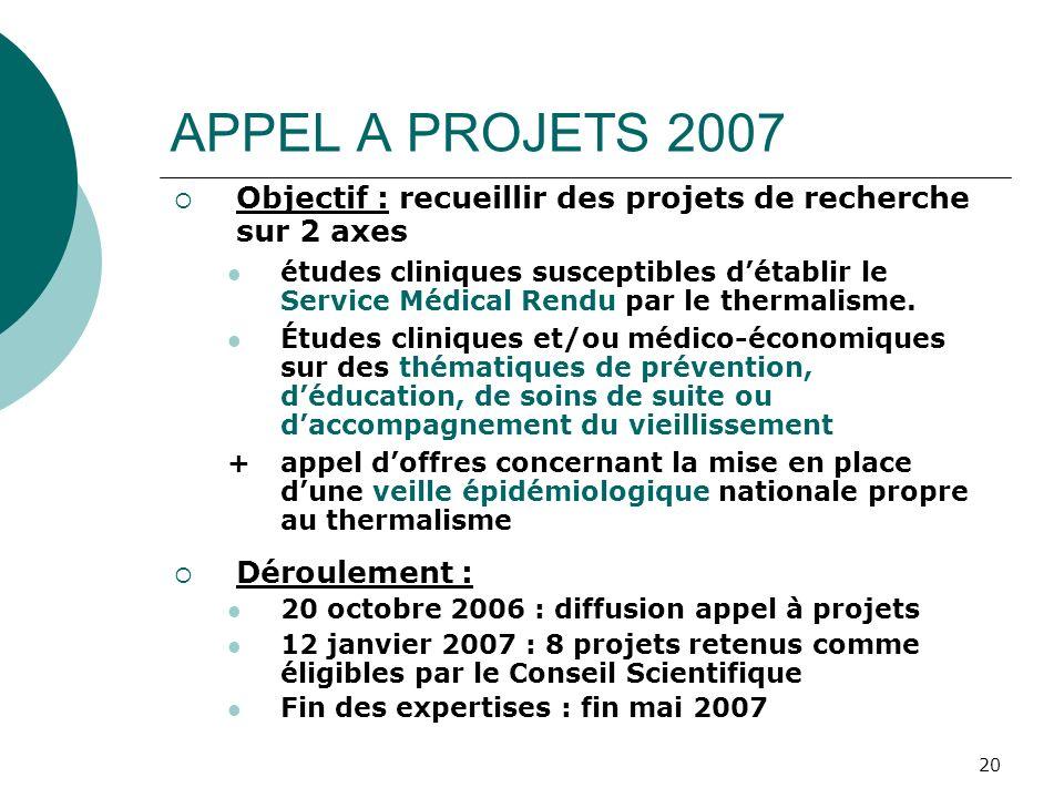 APPEL A PROJETS 2007 Objectif : recueillir des projets de recherche sur 2 axes.