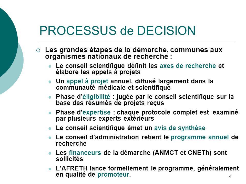 PROCESSUS de DECISION Les grandes étapes de la démarche, communes aux organismes nationaux de recherche :
