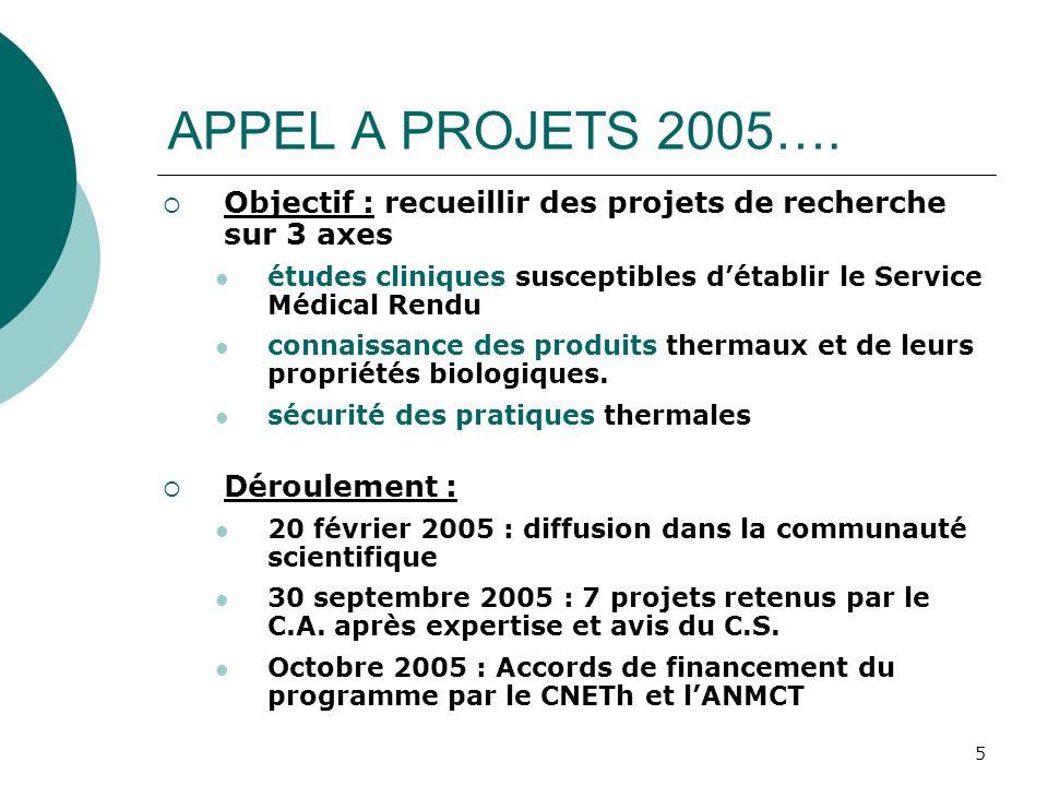 APPEL A PROJETS 2005…. Objectif : recueillir des projets de recherche sur 3 axes. études cliniques susceptibles d'établir le Service Médical Rendu.