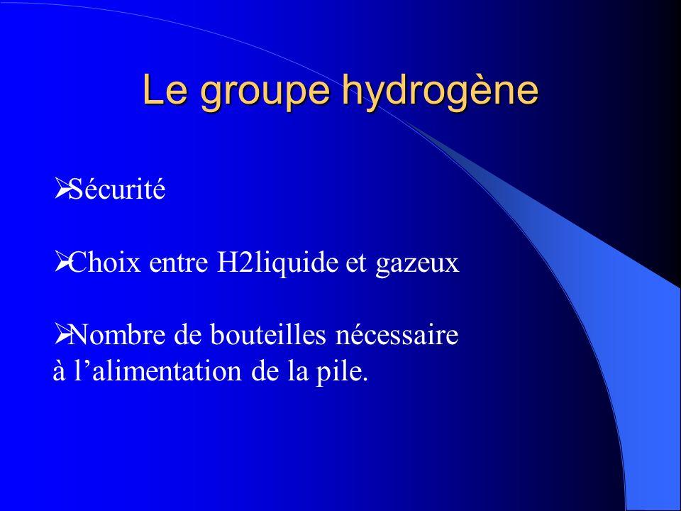 Le groupe hydrogène Sécurité Choix entre H2liquide et gazeux