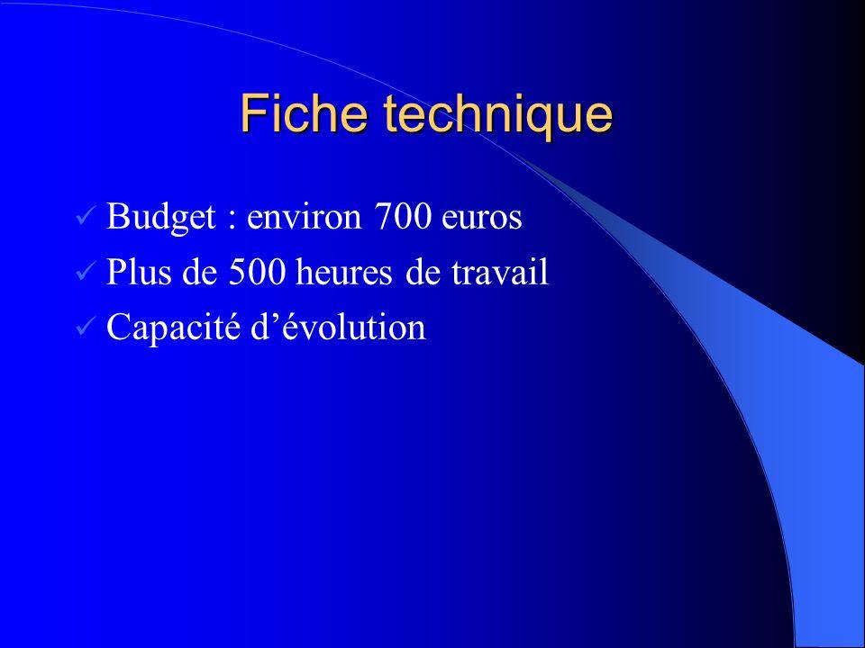 Fiche technique Budget : environ 700 euros