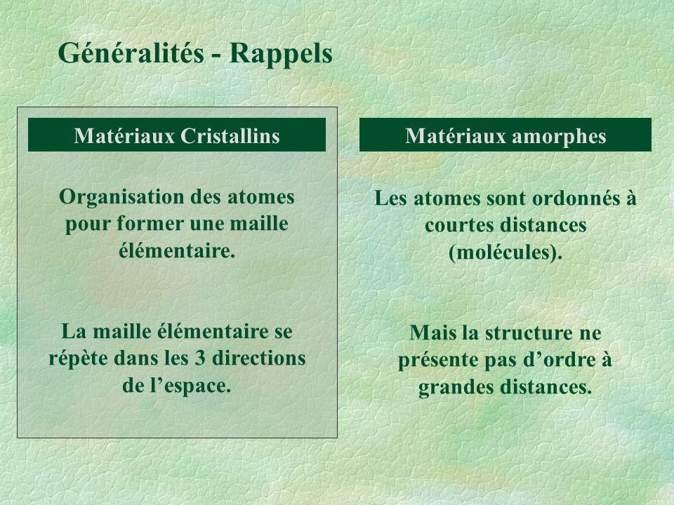Généralités - Rappels Matériaux Cristallins Matériaux amorphes