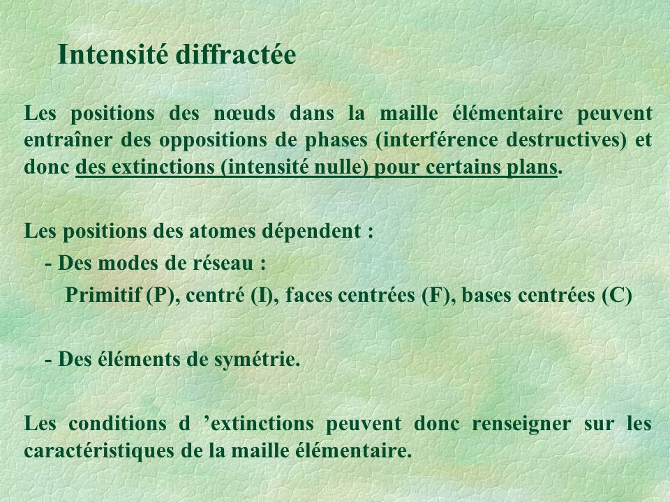 Intensité diffractée
