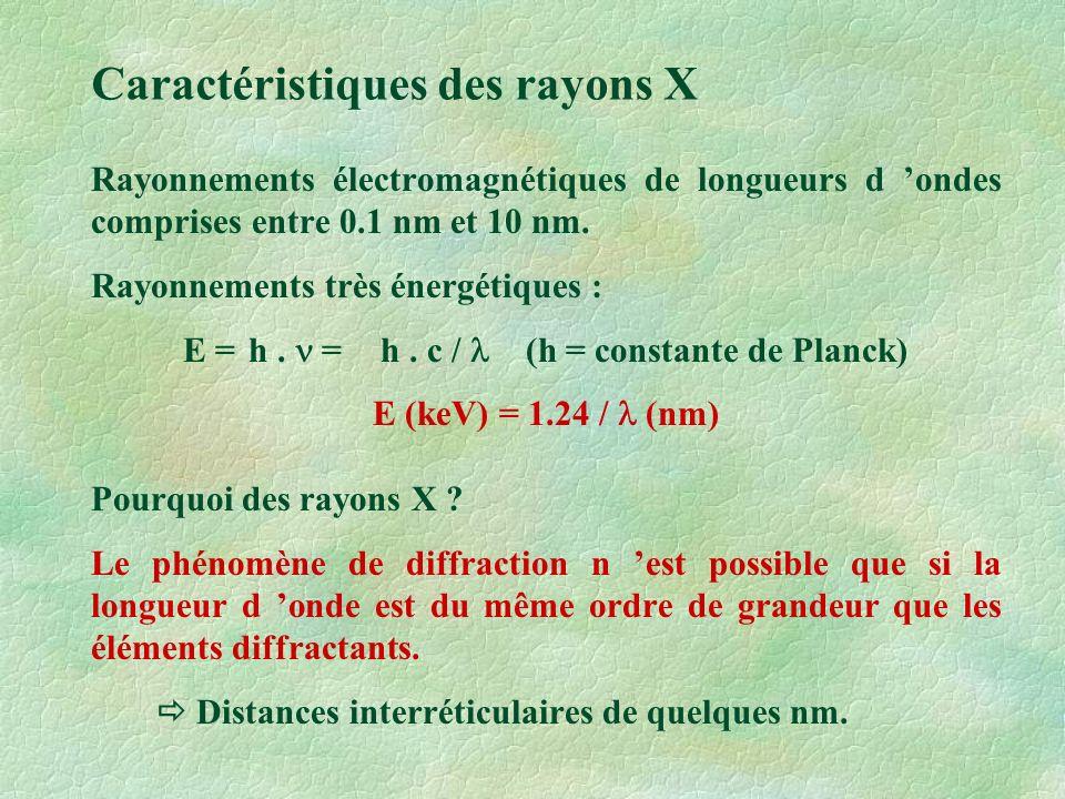 Caractéristiques des rayons X